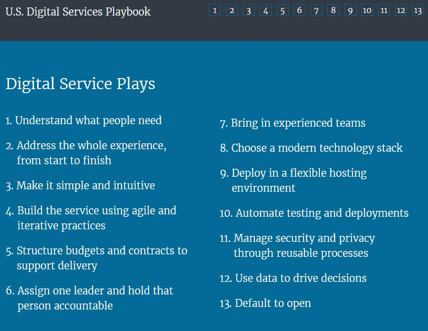 U.S. Digital Services Playbook